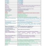 Vyasarajaru - Life History-page-001