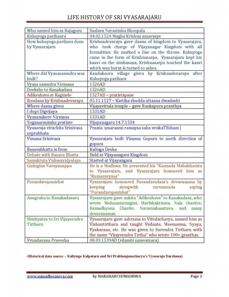 Vyasarajaru - Life History-page-003